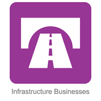 Infrastructure Businesses