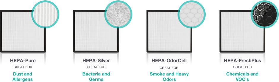 BreatheSmart Air Purifiers Filter Options