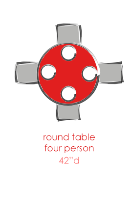 Round 4 Person Tables