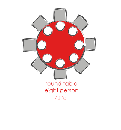Round 8 Person Tables