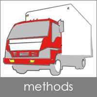 Eurway Shipping Methods