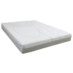 Max Gel 8 Inch Memory Foam Mattress