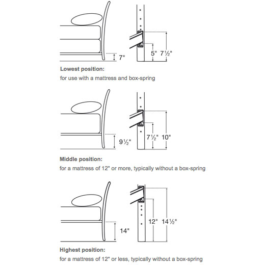 Versatile Support Slat System Diagram